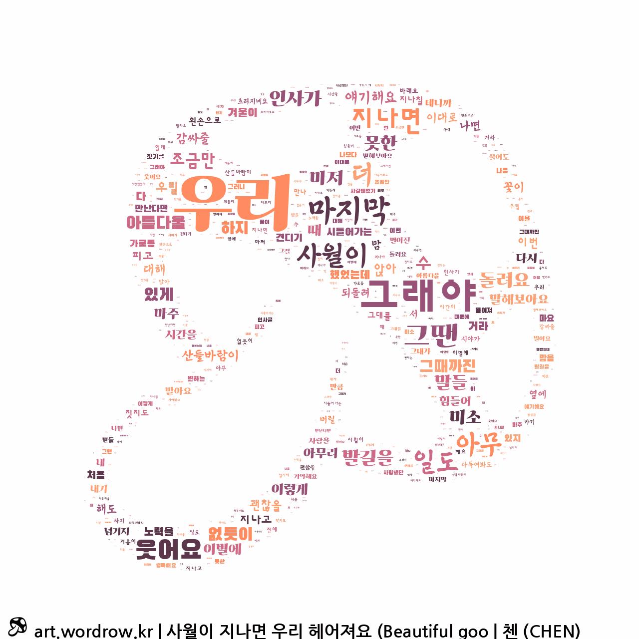 워드 클라우드: 사월이 지나면 우리 헤어져요 (Beautiful goodbye) [첸 (CHEN)]-3